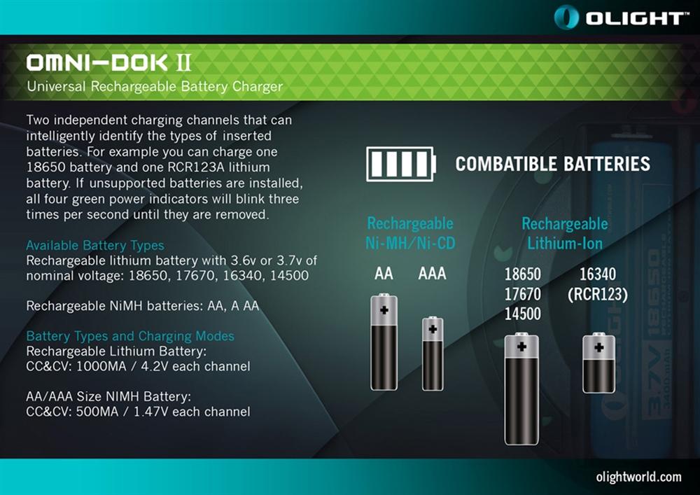 Olight OMNI-DOK II Universal Charger w// 2x Olight 3400mAh 18650 /& Car Adapter