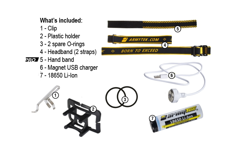 Armytek Wizard Pro v3 XHP50 USB Magnet Rechargeable Headlamp w//18650 included
