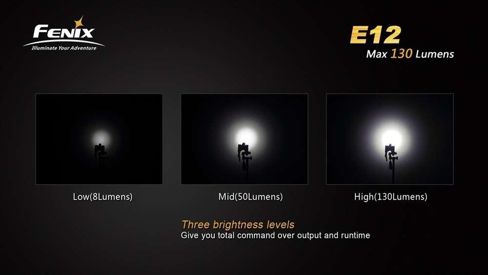 Fenix E12 Mini LED Light & Bright Keychain Light - 130 lumens