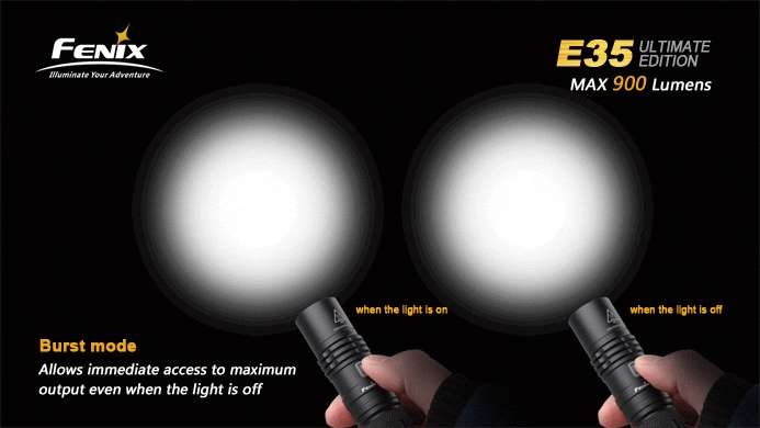 Ongebruikt Fenix E35UE E35 Ultimate Edition Brightest EDC LED Flashlight-900 QD-83