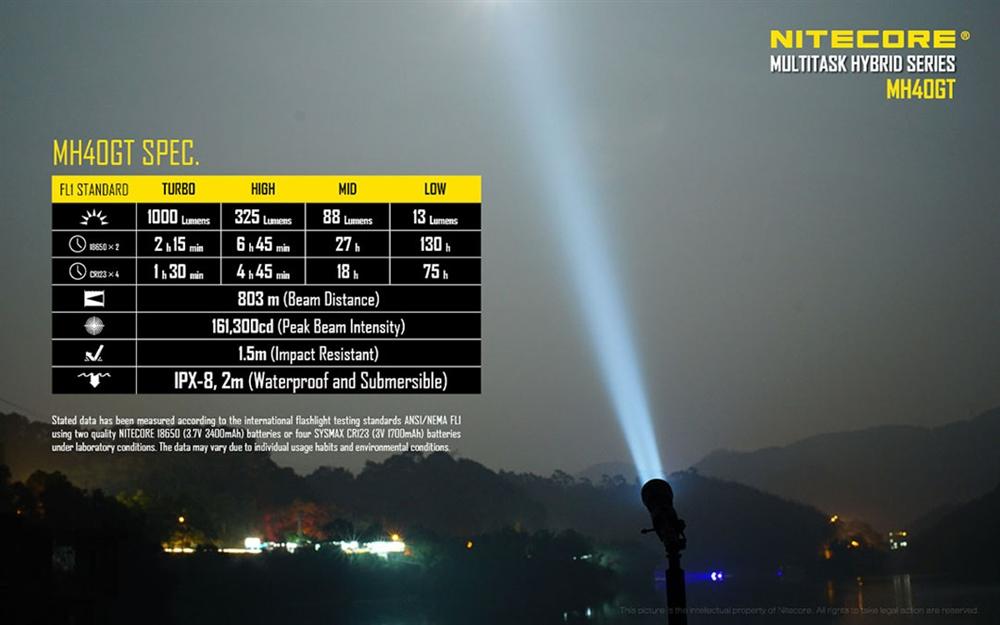 Nitecore Mh40gt Thor Rechargeable Led Flashlight 1000 Lumen