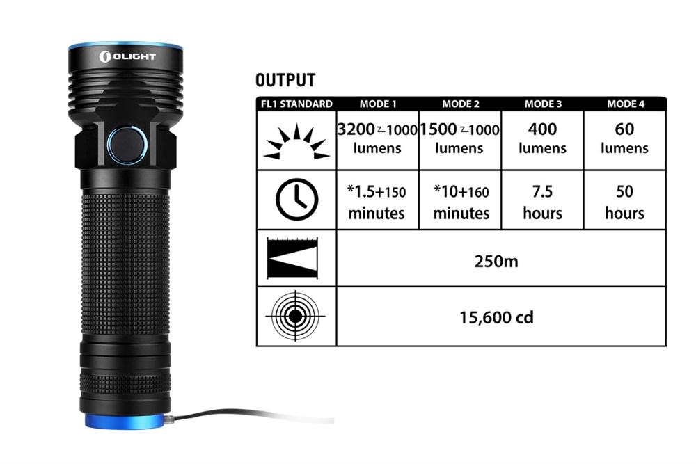 Olight R50 Pro Seeker 3200 Led Tactical Flashlight